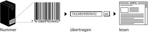 codecheck_internet_scan